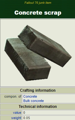 (PC) Concrete scrap [1000 pieces]