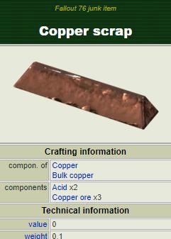 (PC) Copper scrap [1000 pieces]